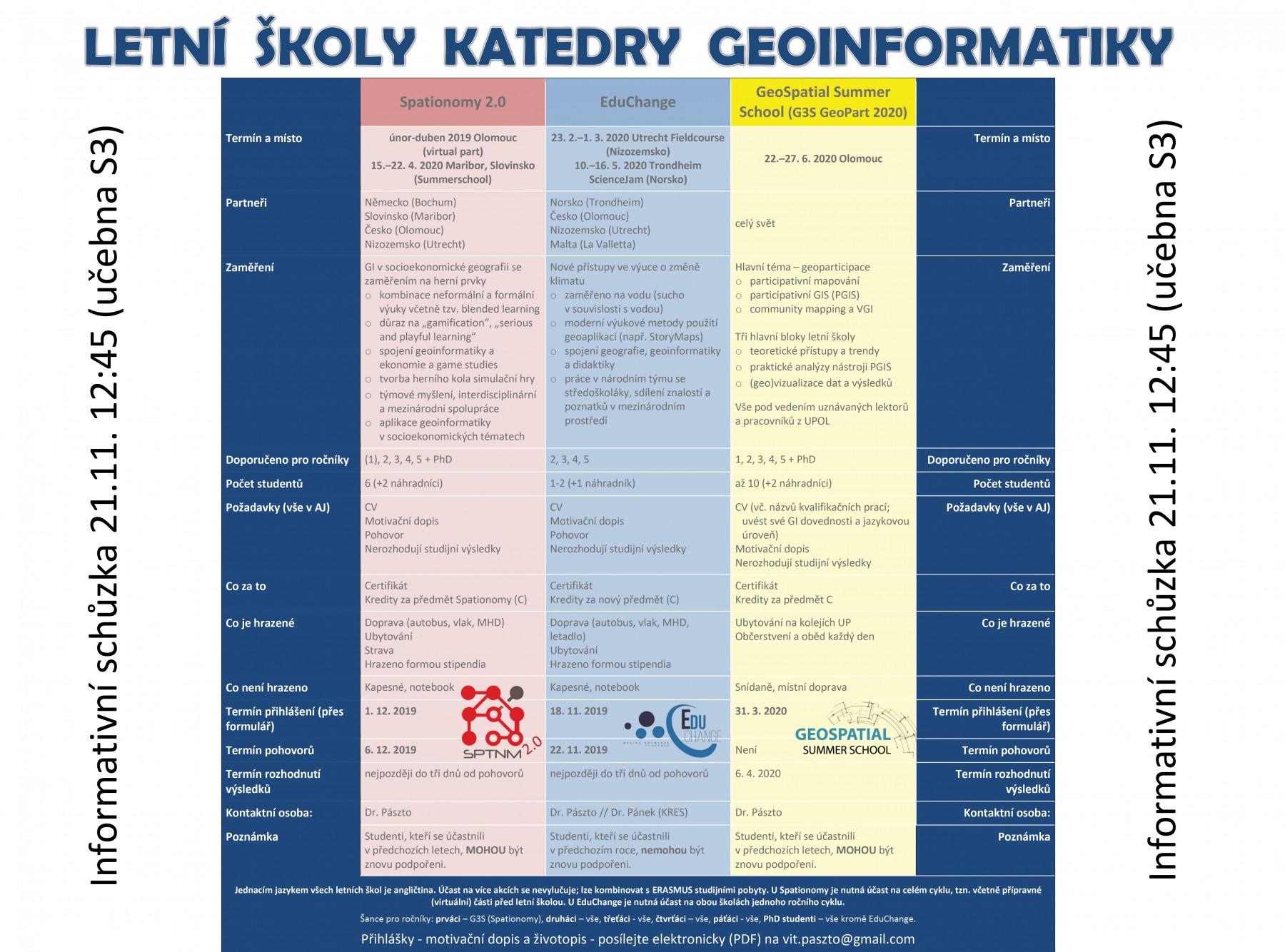 Letní školy katedry geoinformatiky